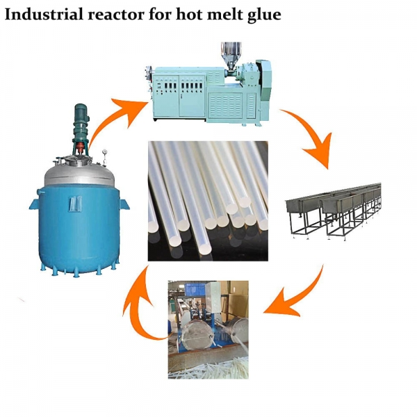 The Industrial reactors for h...