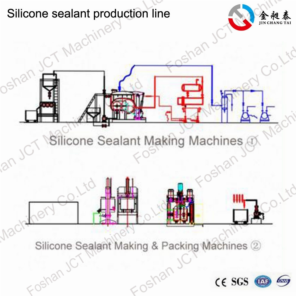 silicone sealant manufacturing process
