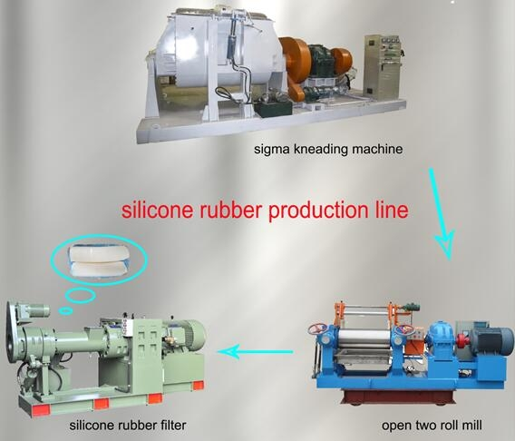 silicone rubber machine