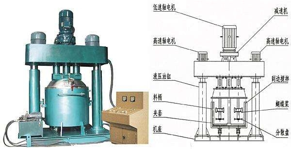 strong dispersion machine