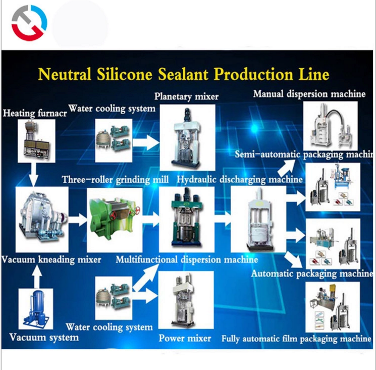 Production line of neutral silicone rubber  type 2