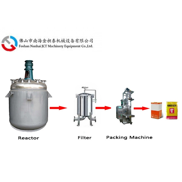 Graft adhesive production lin...