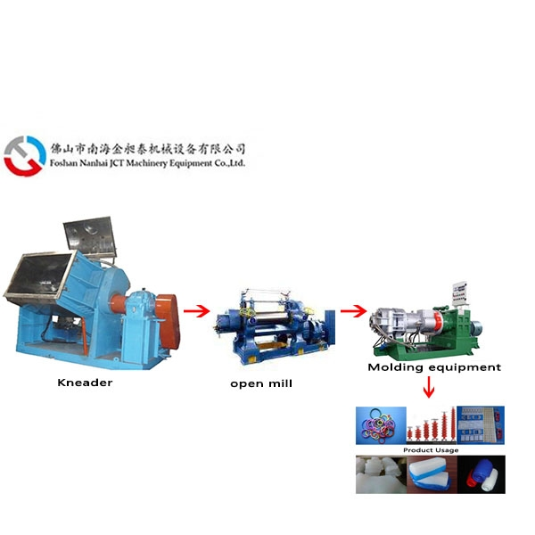 High temperature vulcanized silicone rubber(HTV) production line