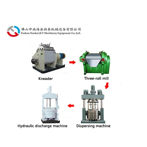 Liquid silicone rubber production line